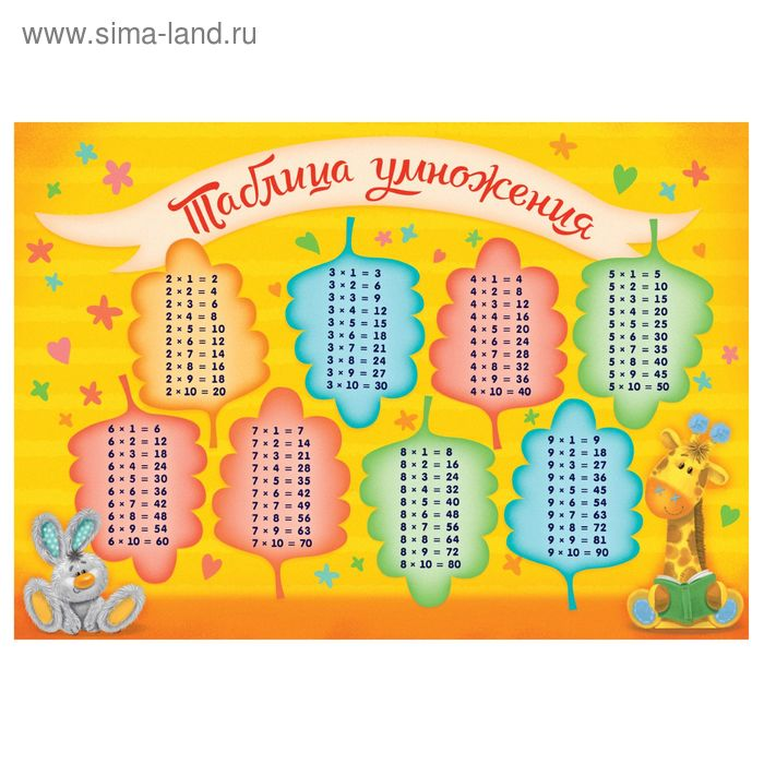 "Плакат обучающий А4 ""Таблица умножения"""
