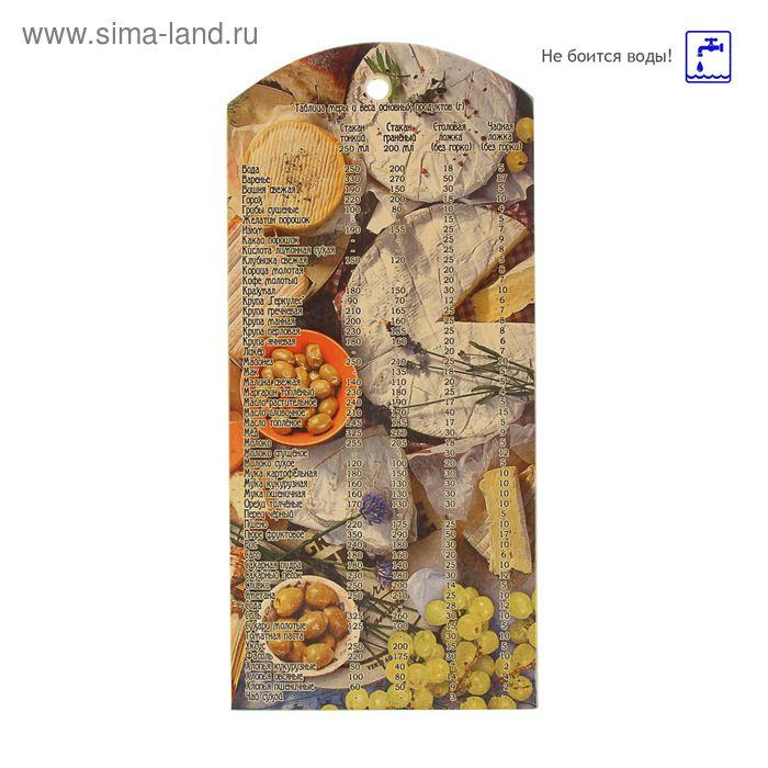 Доска сувенирная фанера 180*400 таблица меры и веса