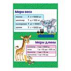 "Обучающий плакат ""Меры веса"", А4"