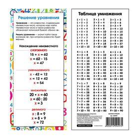 """Шпаргалка обучающая """"Решение уравнения"""""""