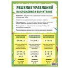"""Обучающий плакат """"Решение уравнений на сложение и вычитание"""", А4"""