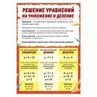 """Обучающий плакат """"Решение уравнений на умножение и деление"""", А4"""