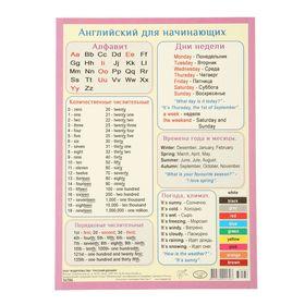 Карточка-шпаргалка 'Английский для начинающих' А5 Ош
