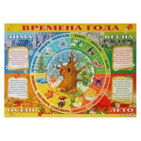 """Плакат """"Времена года"""" А2"""