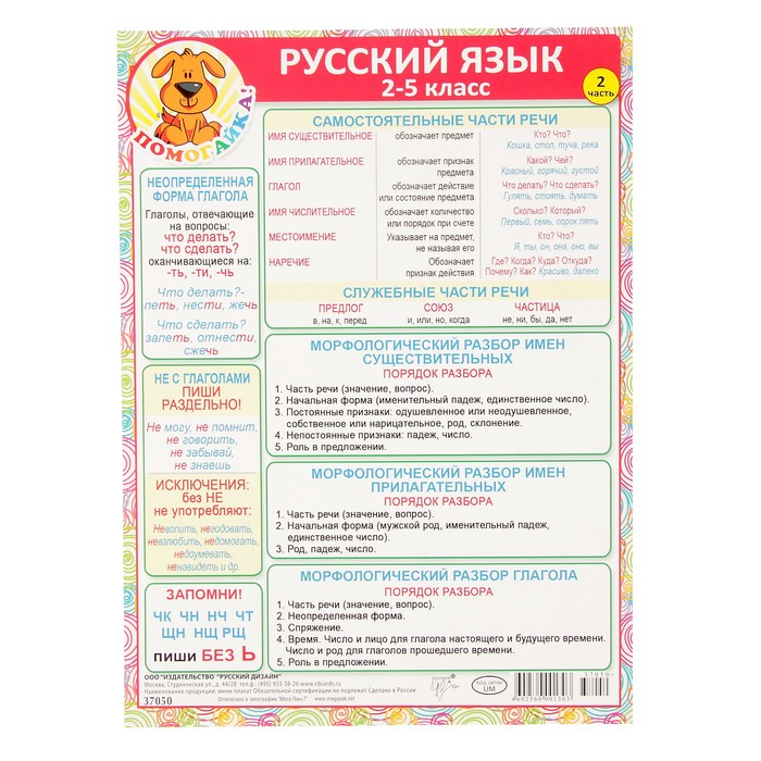по морфологии языка шпаргалки русского