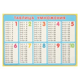 Плакат мини 'Таблица умножения' А4 Ош