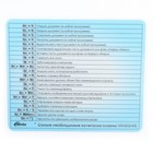 """Коврик для мыши RITMIX MPD-020, 220x180x3 мм, """"Hot keys"""""""