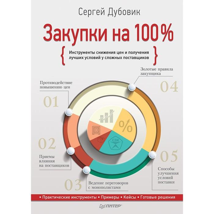 Розничная торговля. Закупки на 100%. Инструменты снижения цен и получение лучших условий