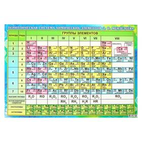Плакат 'Таблица Менделеева' картон, А2 Ош