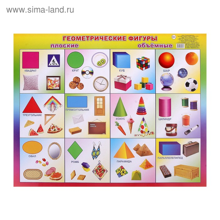 """Плакат """"Геометрические фигуры"""""""