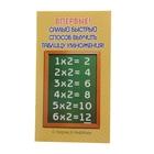 Самый быстрый способ выучить таблицу умножения. автор: Узорова О.В.