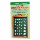 Самый быстрый способ выучить состав числа и научится считать в пределах десятка